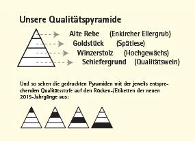 Pyramide1-01-01